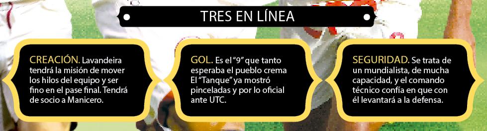 Universitario-Fichajes