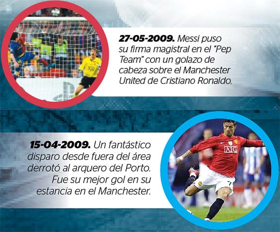 Especial-Messi-Cristiano