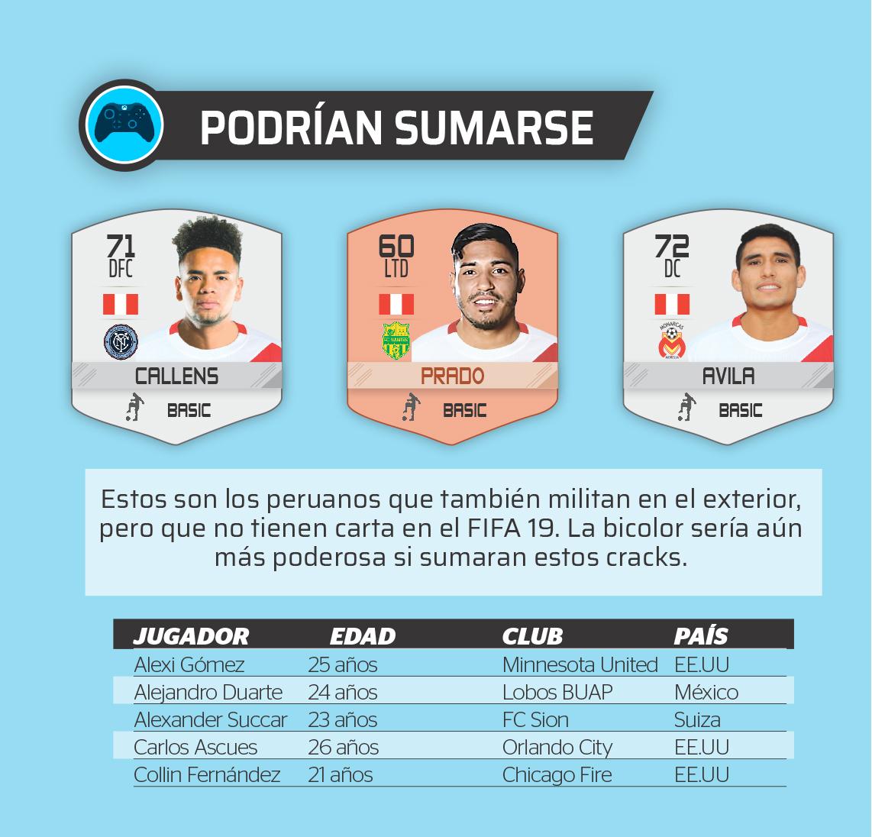 PERU PERU FIFA