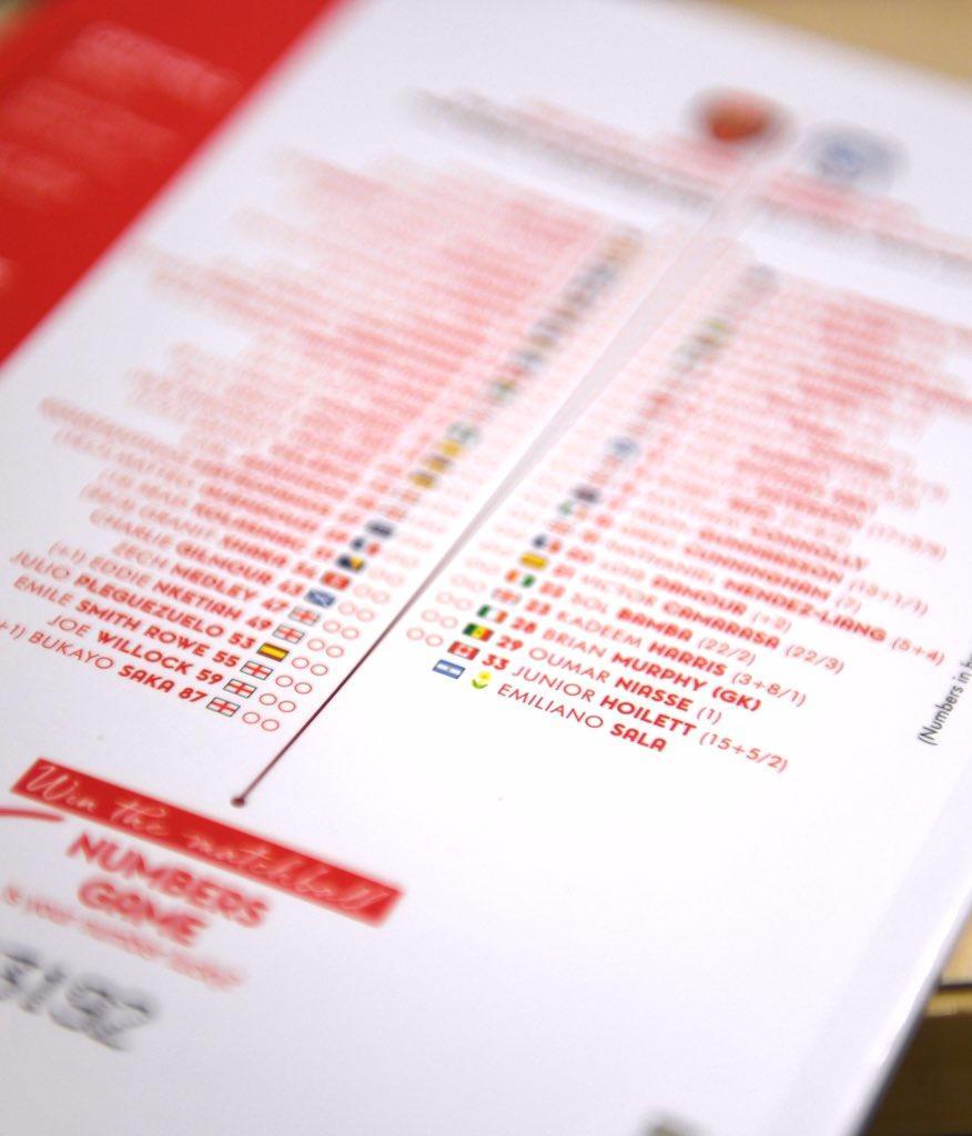Line up Arsenal vs Cardiff