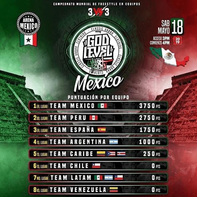 God Level México
