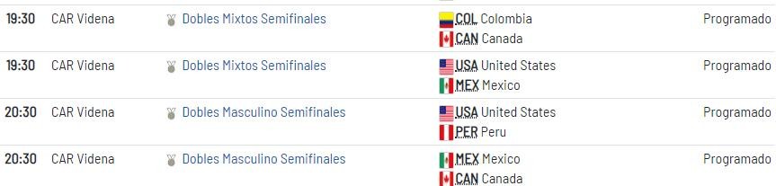 Calendario Juegos Panamericanos Lima 2019 Entradas.Panamericanos Lima 2019 En Vivo Calendario Y Resultados