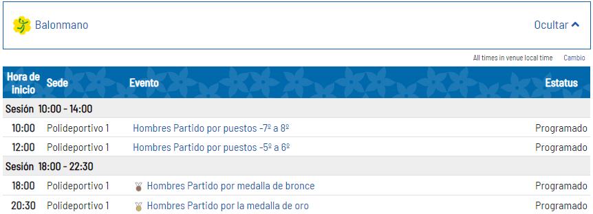 Calendario Juegos Panamericanos Lima 2019 Entradas.Lima 2019 En Vivo Calendario Y Resultados De Hoy Lunes 5