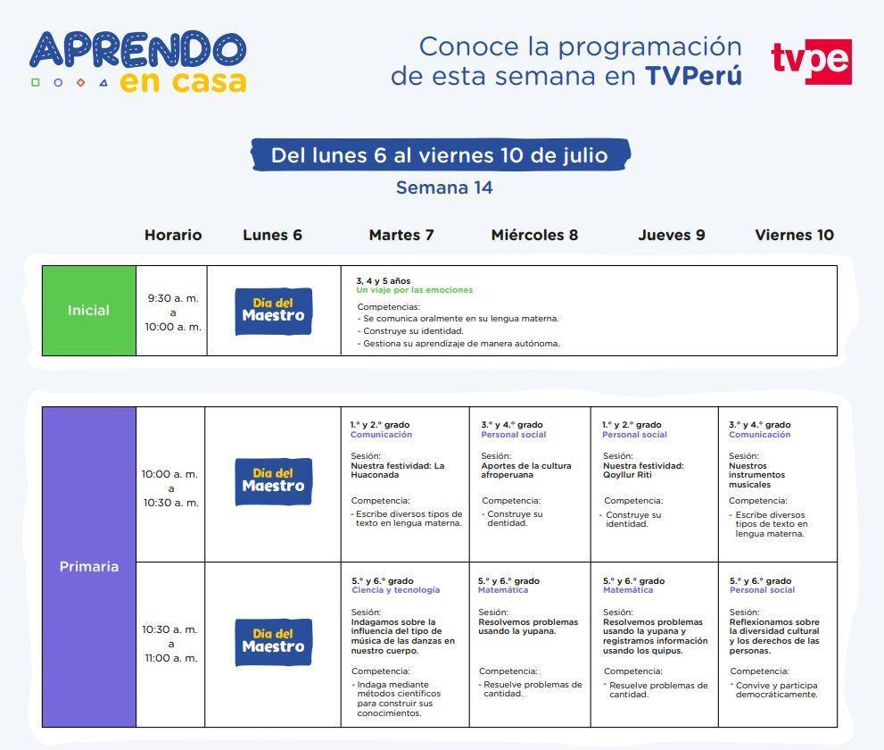 Aprendo En Casa En Vivo Tv Peru Secundaria